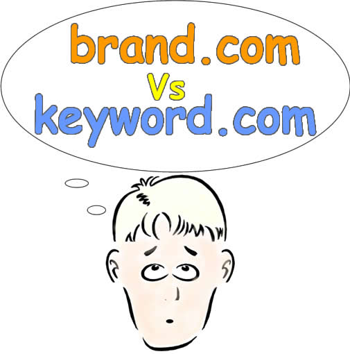 brannding-keyword-emd