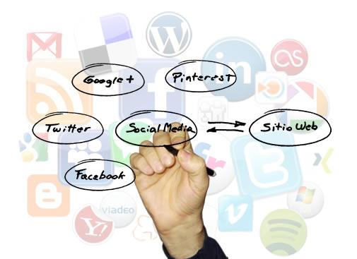 social-media-v-seo
